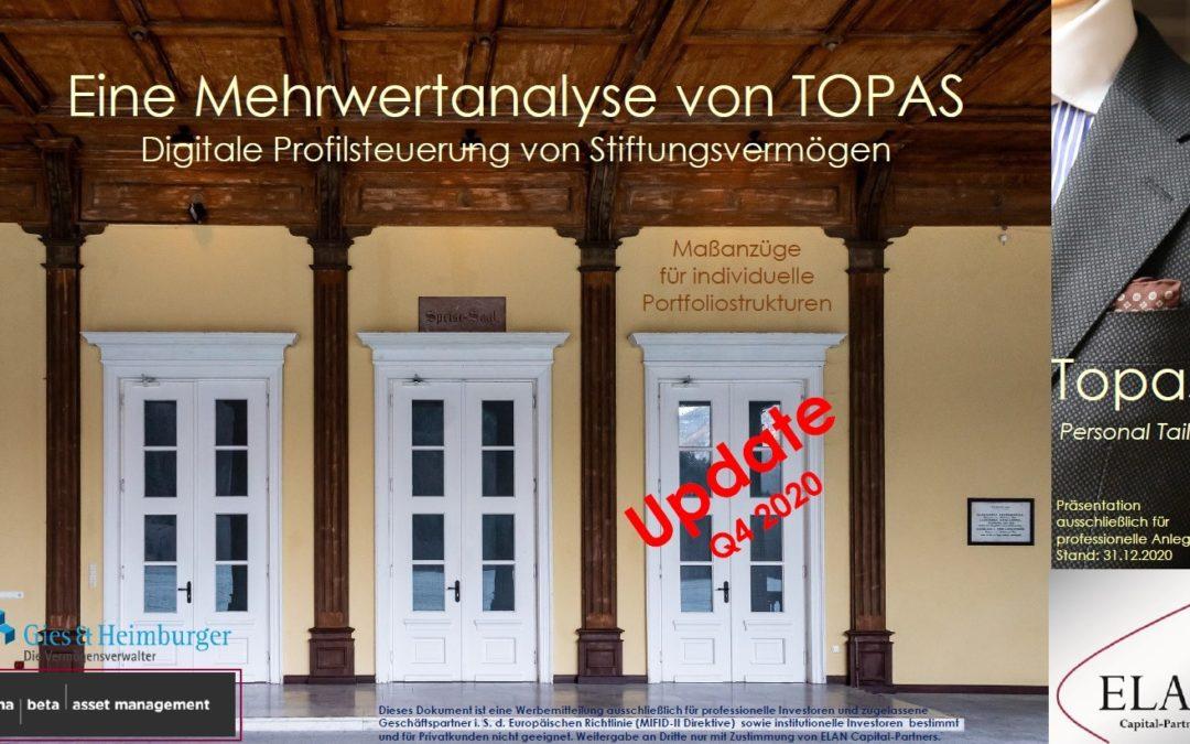 TOPAS Personal Tailor – Update Q4-2020 zur Mehrwertanalyse